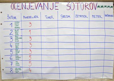 mavricni-bojevniki-tabor-2015-011